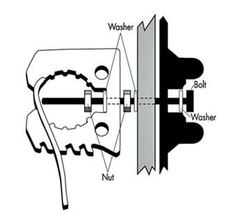 Quick Fist ROLL BAR Tool Mount Adapter Kit (bar diameter 25-64mm)