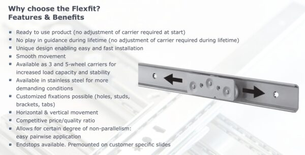 FlexFit 1537 Modular System: Plated Steel Linear Rail