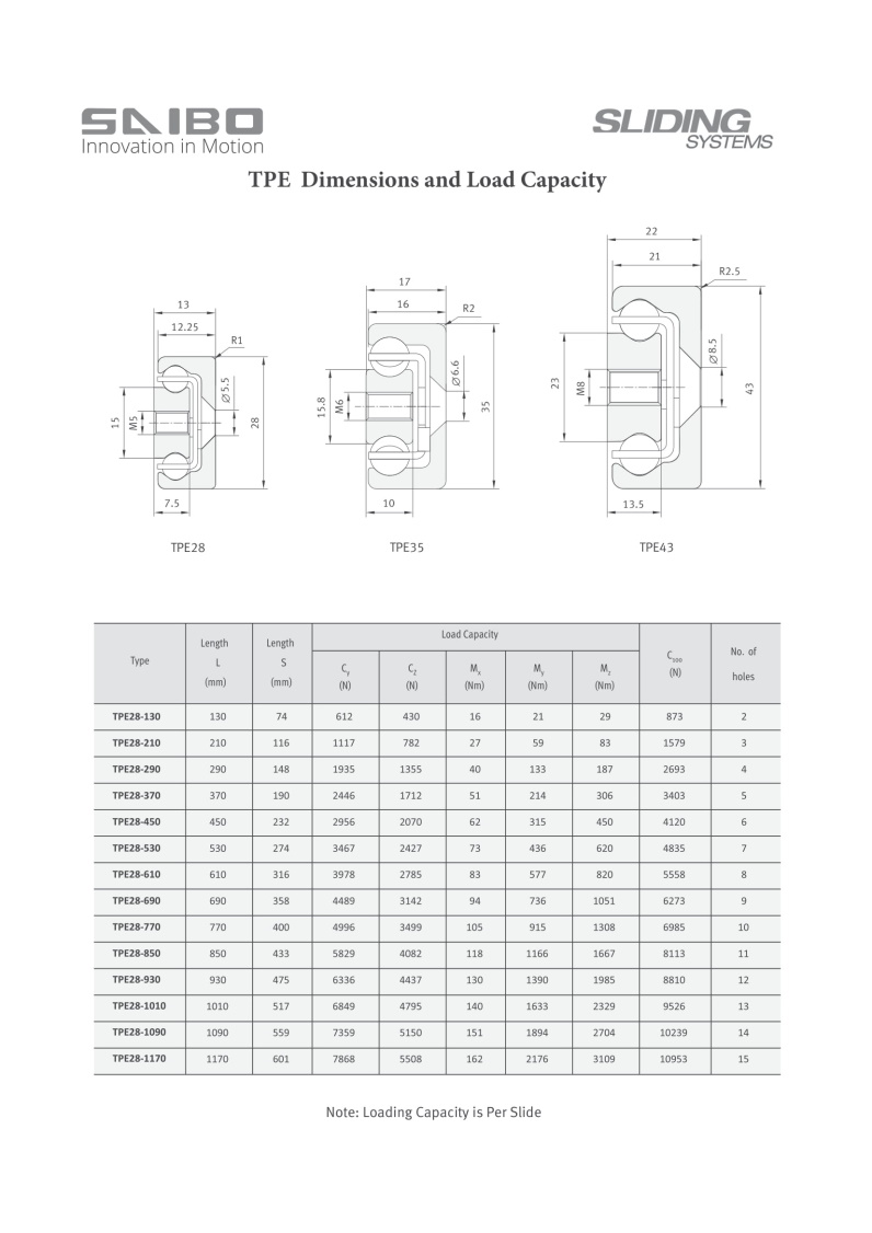 TPE28-35-45-1-NEW-CATALOGUE.jpg